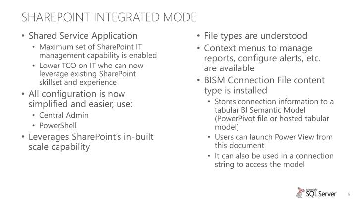 SharePoint Integrated Mode