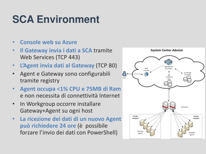SCA Environment