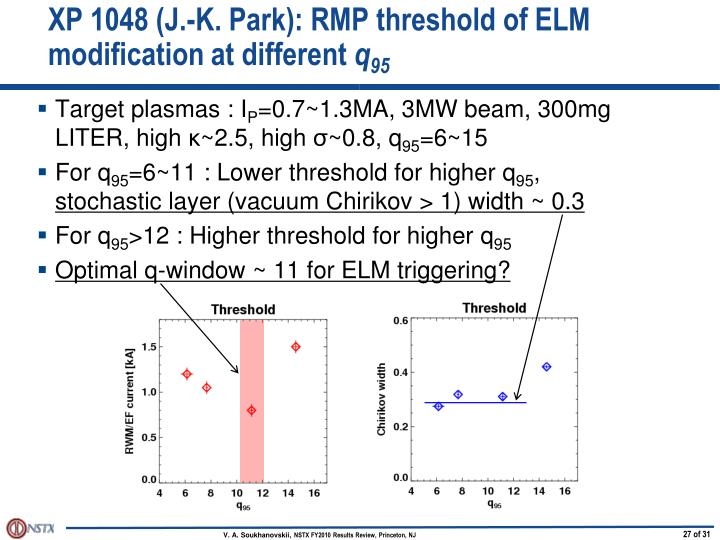 XP 1048 (J.-K. Park): RMP threshold of ELM modification at different