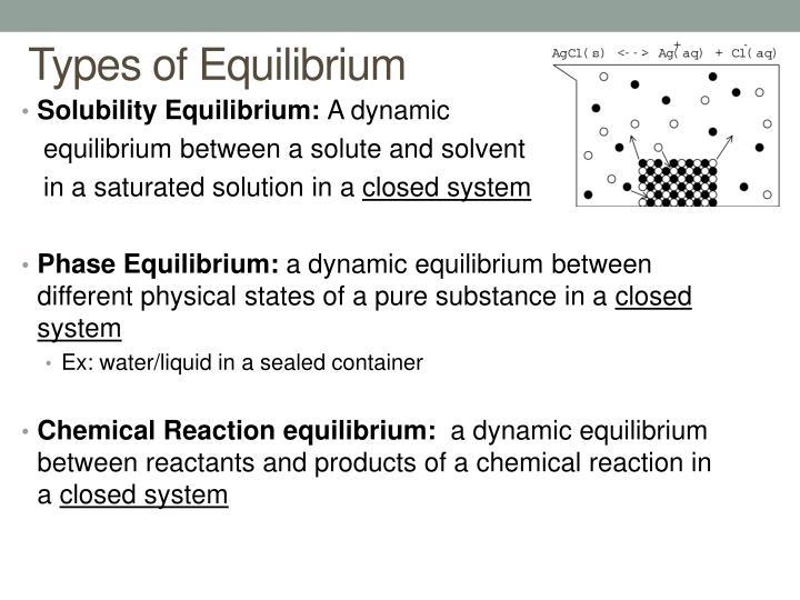 Types of Equilibrium