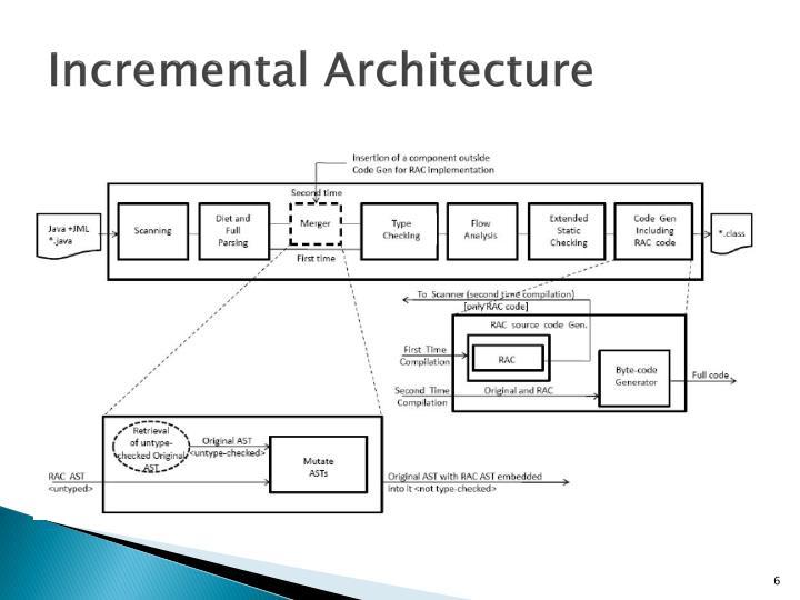 Incremental Architecture