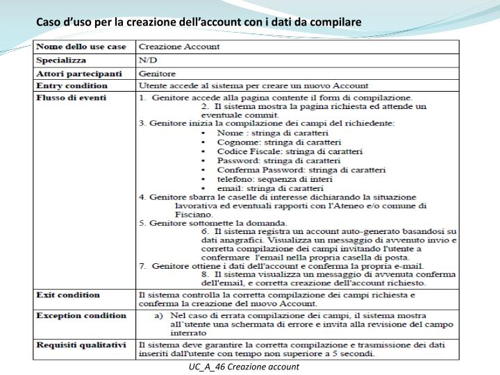 Caso d'uso per la creazione dell'account con i dati da compilare