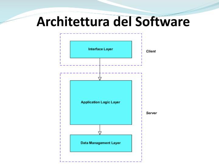 Architettura del Software