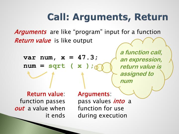 Call: Arguments, Return