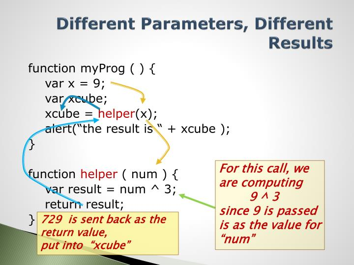 Different Parameters, Different Results