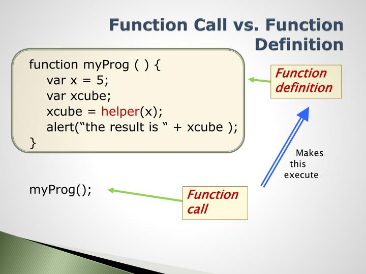 Function Call vs. Function Definition