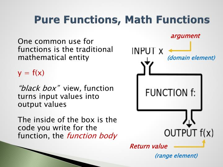 Pure Functions, Math Functions