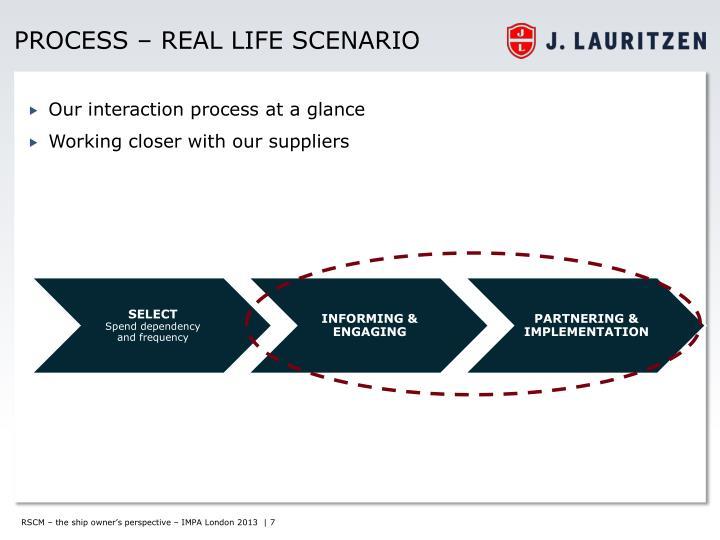 Process – real life scenario