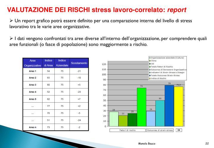 VALUTAZIONE DEI RISCHI stress lavoro-correlato: