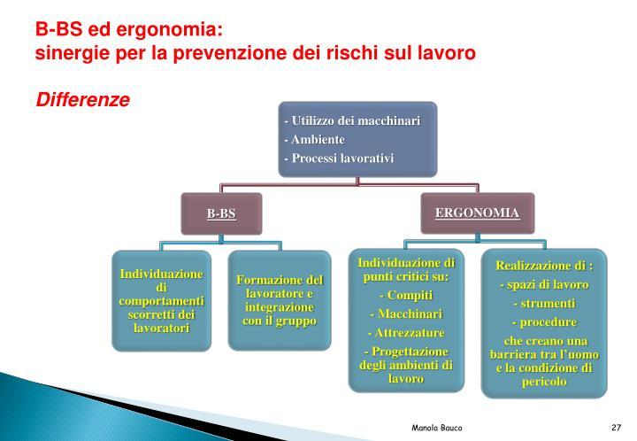 B-BS ed ergonomia: