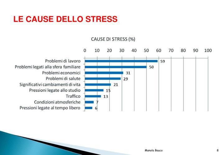 LE CAUSE DELLO STRESS