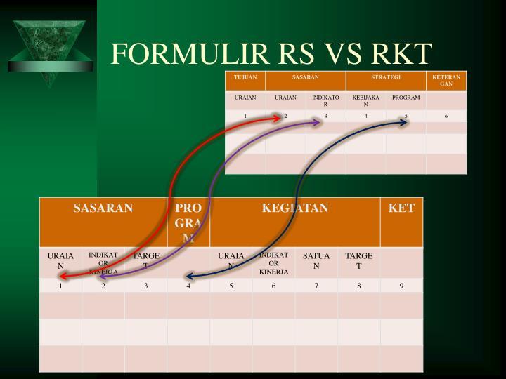 FORMULIR RS VS RKT