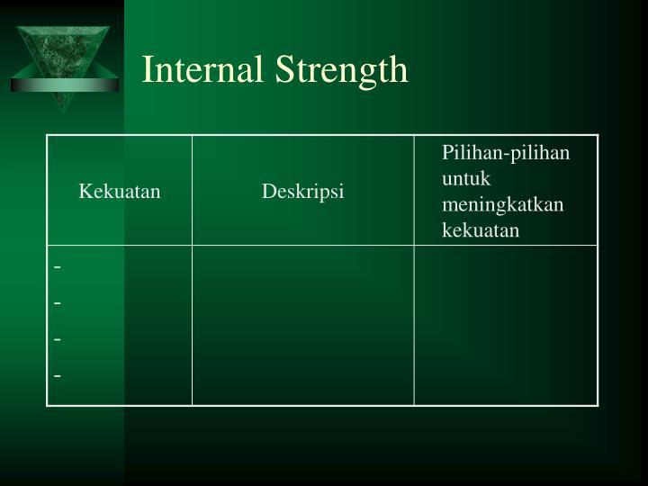 Internal Strength