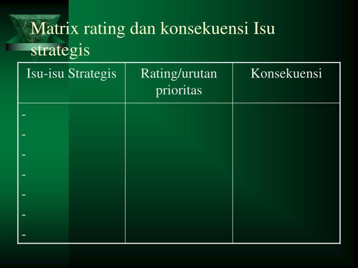 Matrix rating dan konsekuensi Isu strategis