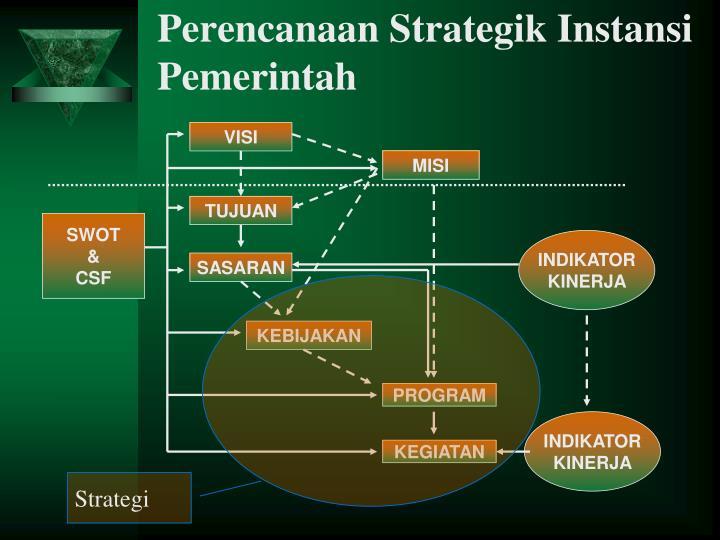 Perencanaan Strategik Instansi Pemerintah