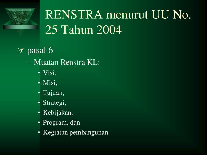 RENSTRA