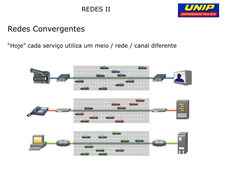 Redes Convergentes