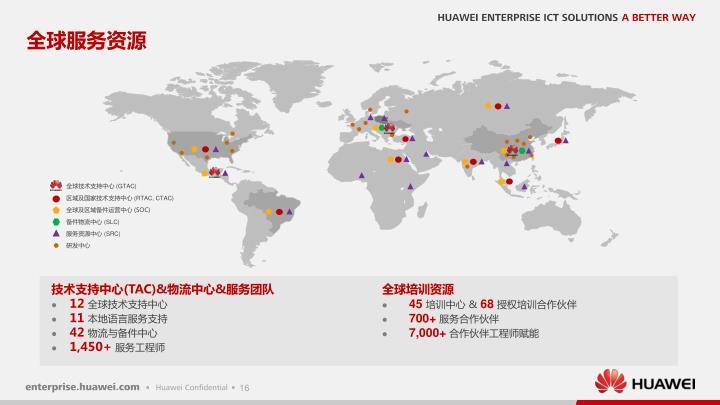 全球服务资源