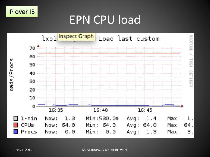IP over IB