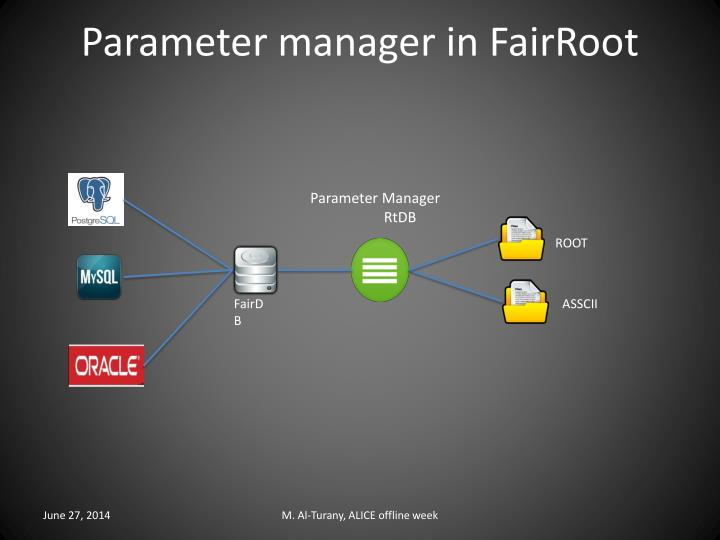 Parameter manager in
