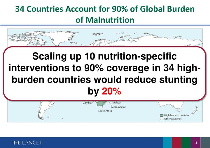 34 Countries Account for 90% of Global Burden of Malnutrition