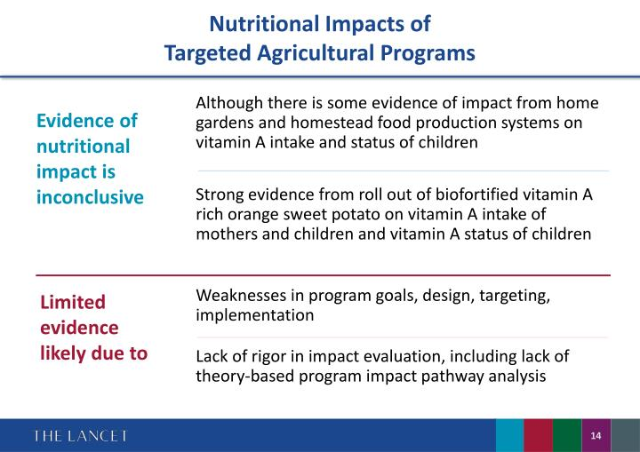 Although there is some evidence of impact from home gardens and homestead food production systems on vitamin A intake and status of children