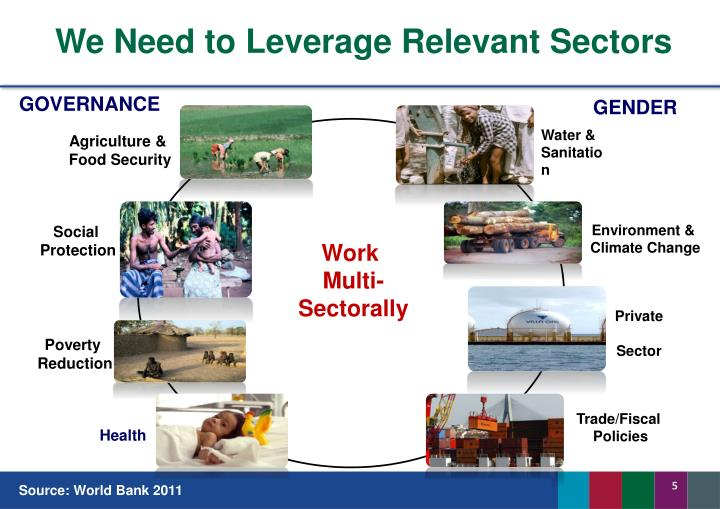 We Need to Leverage Relevant Sectors