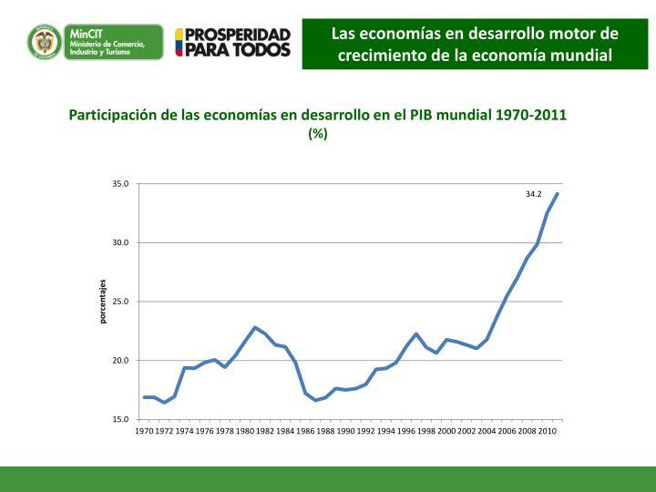 Las economías en desarrollo motor de crecimiento de la economía mundial