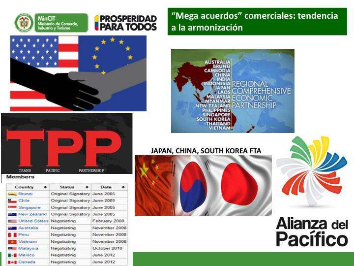 """""""Mega acuerdos"""" comerciales: tendencia a la armonización"""