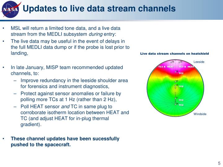 Updates to live data stream channels