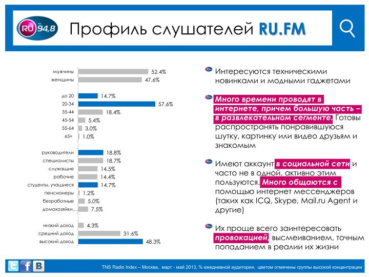 Хіт FM Найбільші та сучасні хіти