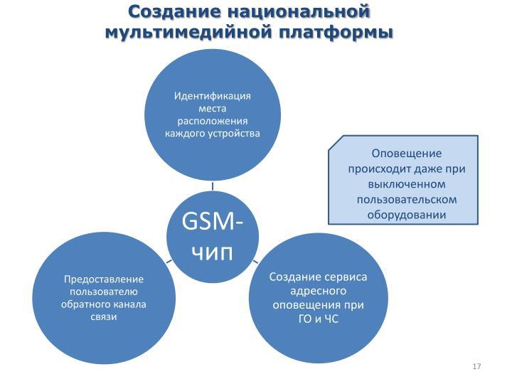 Создание национальной мультимедийной платформы