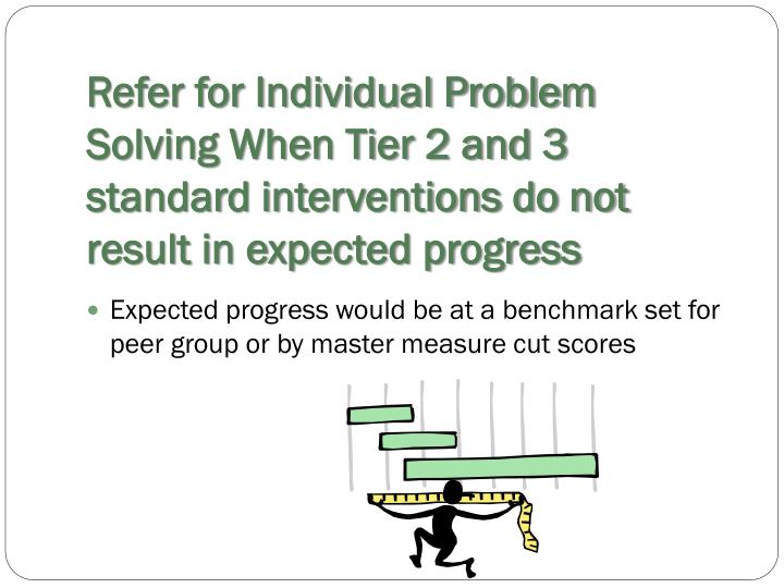 Refer for Individual Problem Solving When Tier 2 and 3 standard interventions do not result in expected progress