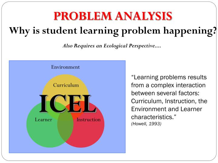 """Learning problems results from a complex interaction"