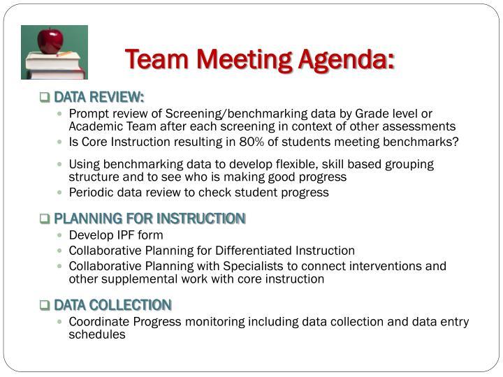 Team Meeting Agenda: