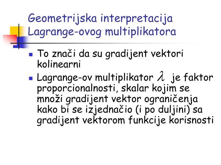 Geometrijska interpretacija Lagrange-ovog multiplikatora