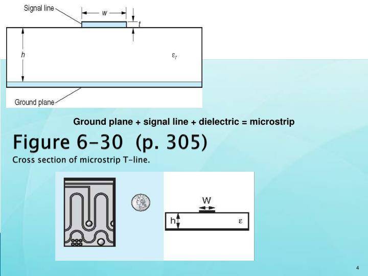 Figure 6-30  (p. 305)