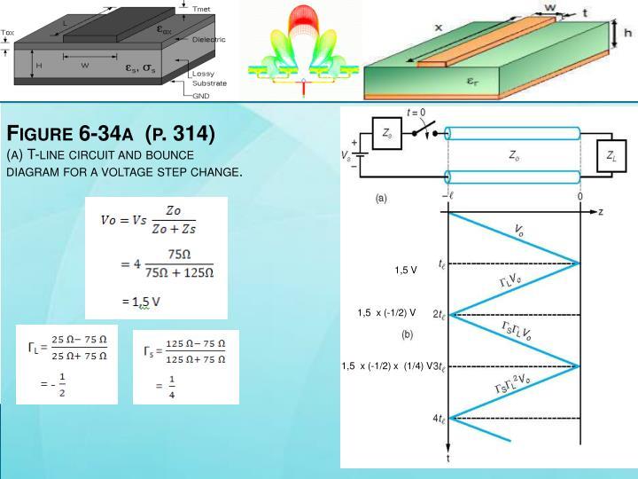 Figure 6-34a  (p. 314)
