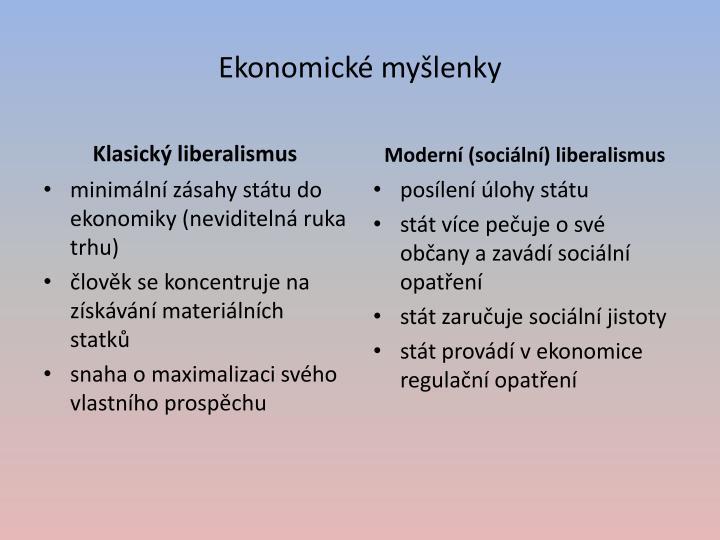 Ekonomické myšlenky