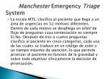 manchester emergency triage system