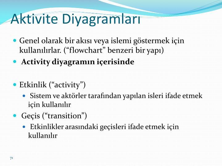 Aktivite Diyagramları