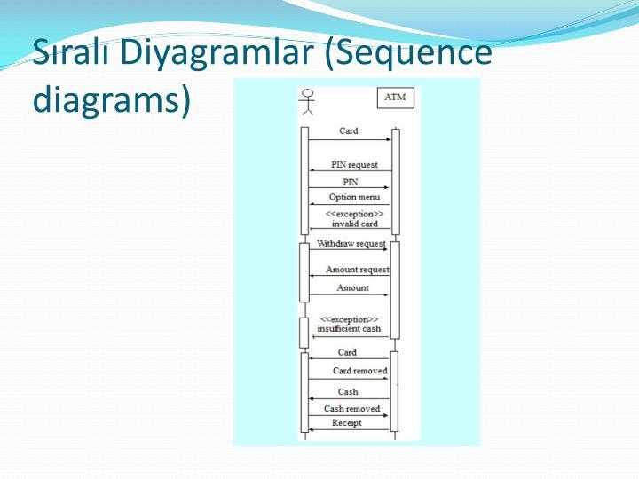 Sıralı Diyagramlar (