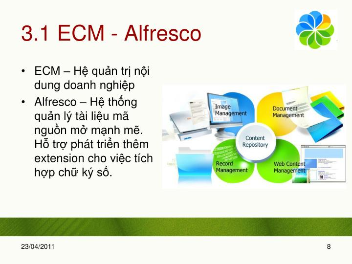 3.1 ECM - Alfresco