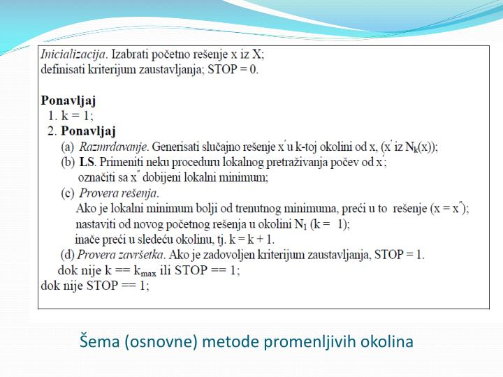 Šema (osnovne) metode promenljivih okolina