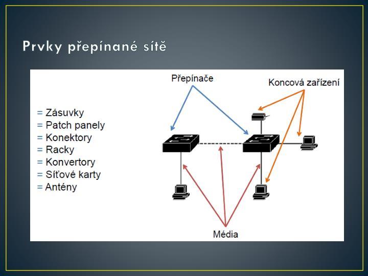 Prvky přepínané sítě