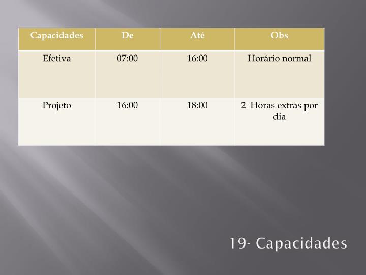 19- Capacidades