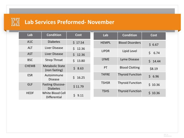 Lab Services Preformed- November