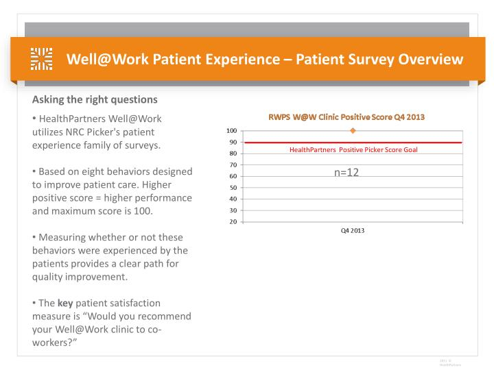 Well@Work Patient Experience – Patient Survey Overview