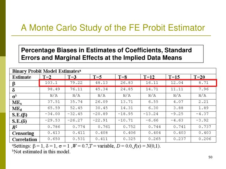 A Monte Carlo Study of the FE Probit Estimator