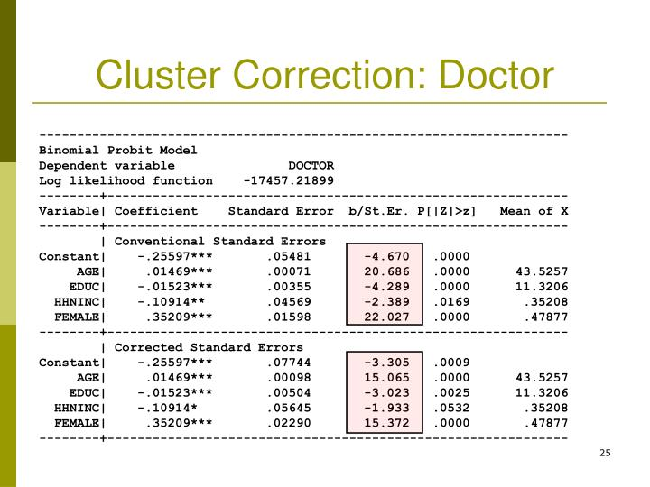 Cluster Correction: Doctor
